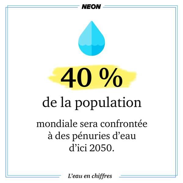 40% de la population mondiale sera confrontée à des pénuries d'eau d'ici 2050.