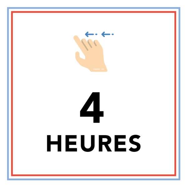 4 heures : le temps passé à swiper chaque semaine sur les applis de rencontre