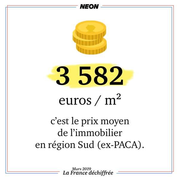 3 582 euros / m² : c'est le prix moyen de l'immobilier en région Sud (ex-PACA)