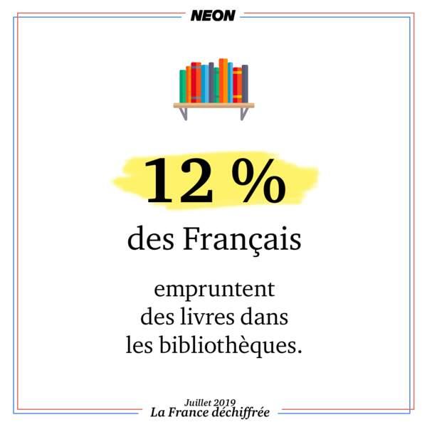 12 % des Français empruntent des livres dans les bibliothèques