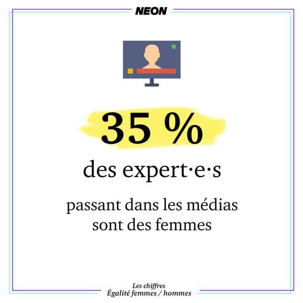 Seulement 35 % des expert·e·s passant dans les médias sont des femmes