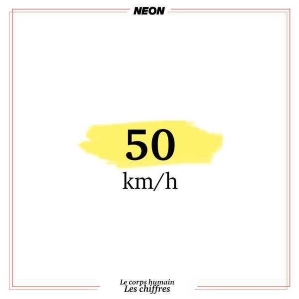 50 km/h : c'est la vitesse que peut atteindre un éternuement.