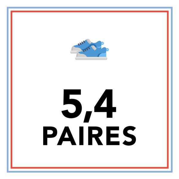 5,4 : nombre moyen de paires de chaussures achetées par un Français chaque année
