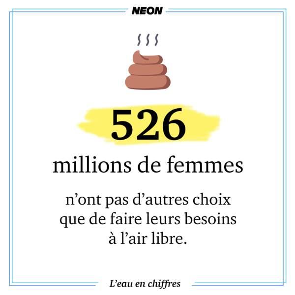 526 millions de femmes n'ont pas d'autres choix que de faire leurs besoins à l'air libre.