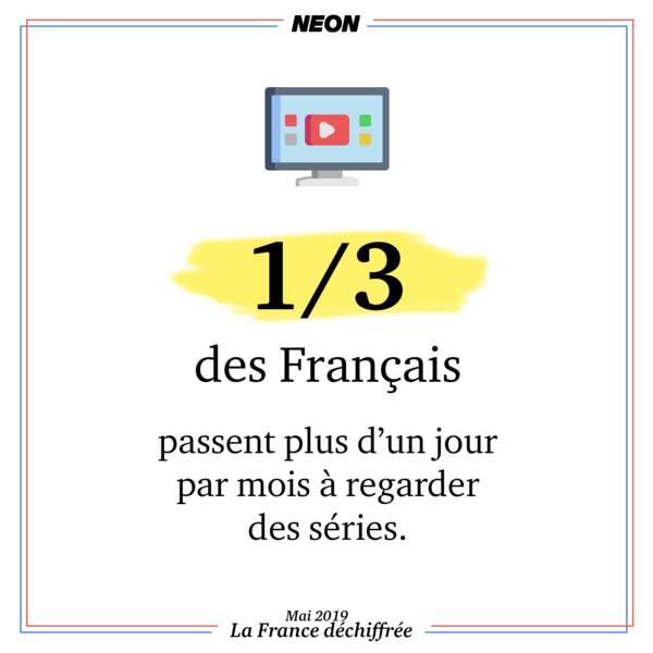 1/3 des Français passent plus d'un jour par mois à regarder des séries