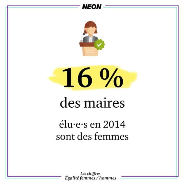 Seulement 16 % des maires élu·e·s en 2014 sont des femmes