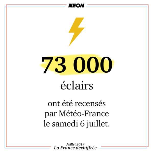 73 000 éclairs ont été recensés par Météo-France le samedi 6 juillet