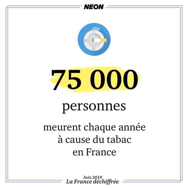 75 000 morts estimés du tabac en France par an