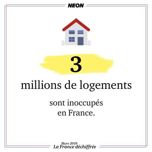 3 millions de logements sont inoccupés en France