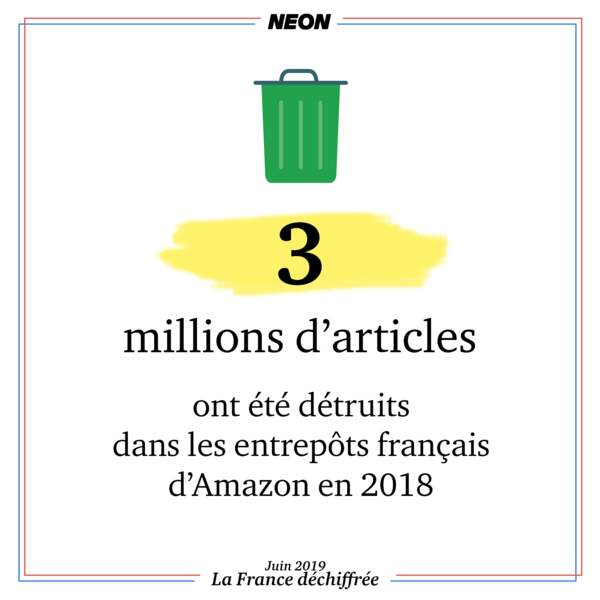 3 millions d'articles en 2018 ont été détruits dans les entrepôts français d'Amazon