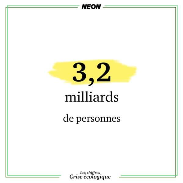 La dégradation des terres due aux activités humaines impacte le bien-être d'au moins 3,2 milliards de personnes