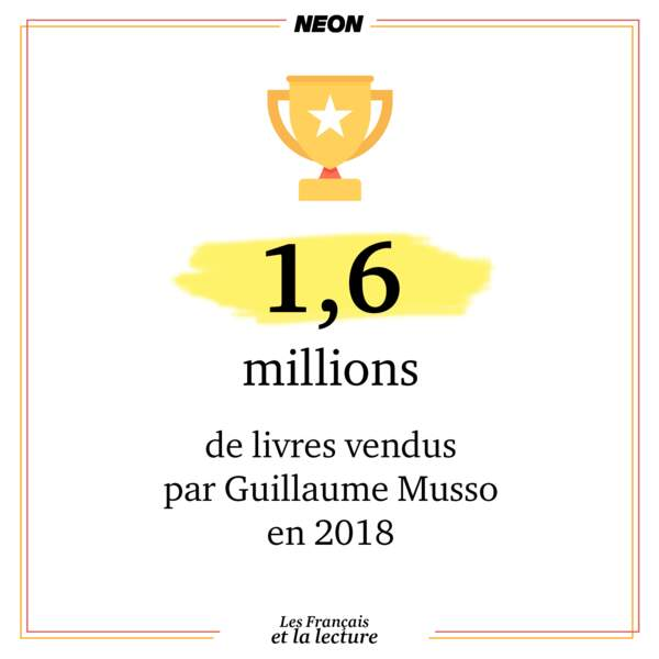 1,6 millions de livres vendus par Guillaume Musso en 2018