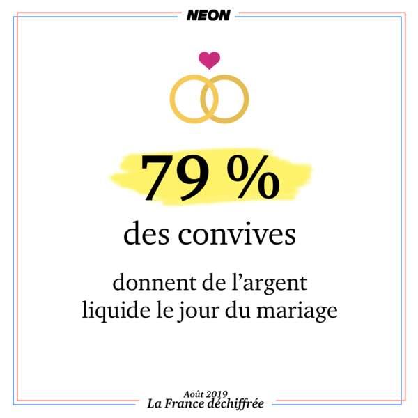 79% des convives donnent de l'argent liquide le jour du mariage