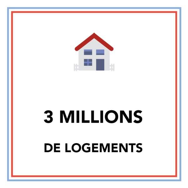 3 millions de logements inoccupés en France
