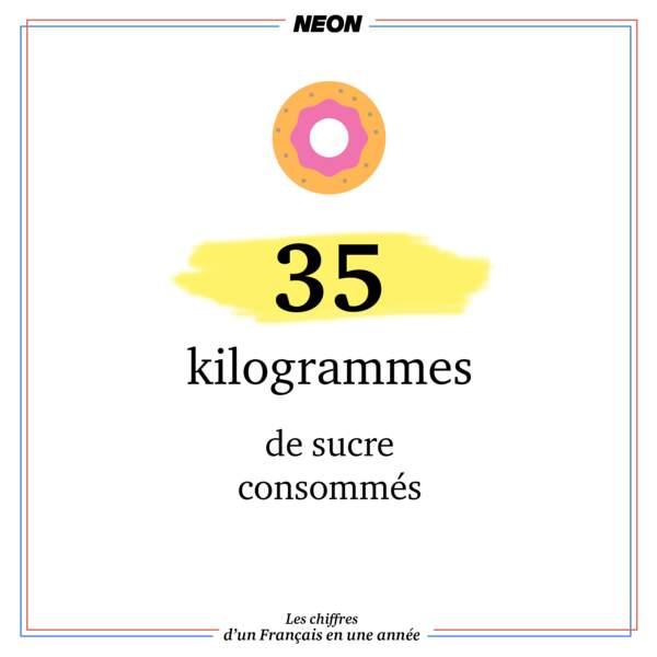 35 kilogrammes de sucre consommés