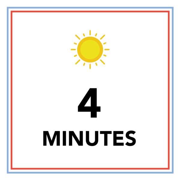 4 minutes de soleil ont été observées entre le 1er et le 5 janvier 2019 à Paris