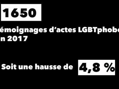 SOS Homophobie : 8 chiffres inquiétants sur la LGBTphobie en France