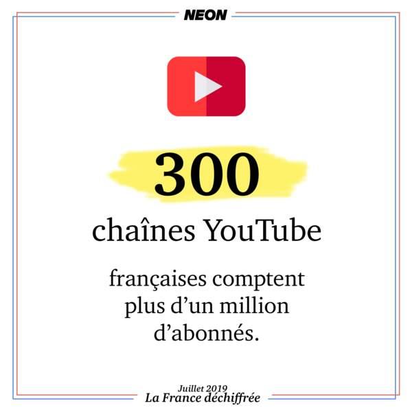 300 chaînes YouTube françaises comptent plus d'un million d'abonnés