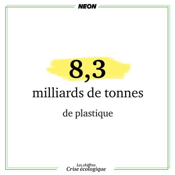 8,3 milliards de tonnes de plastique ont été produites entre 1950 et 2015