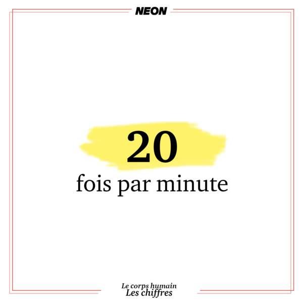 On cligne en moyenne 20 fois des yeux par minute