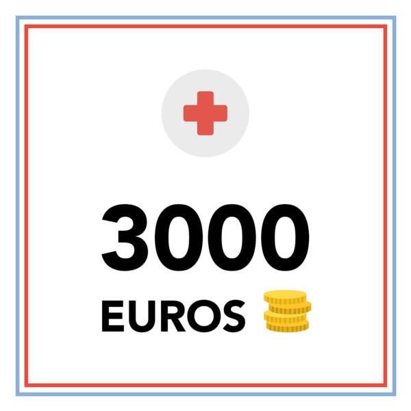 3000 euros : c'est la somme dépensée en moyenne par un Français pour sa santé chaque année