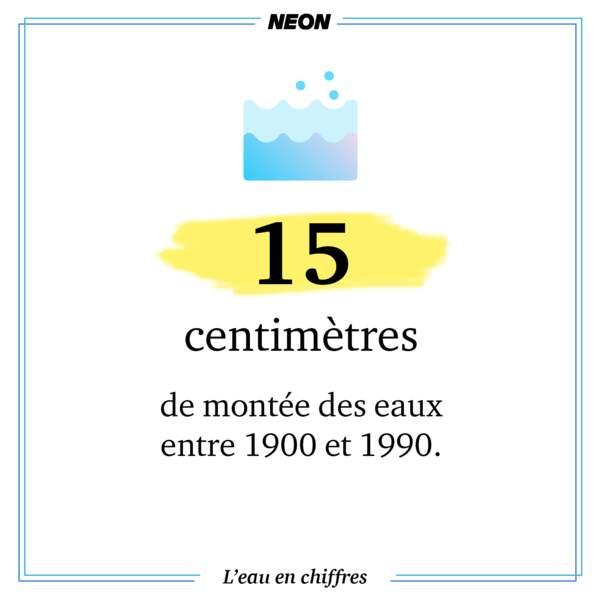 Selon les estimations, le niveau des eaux a augmenté de 15 centimètres entre 1900 et 1990.