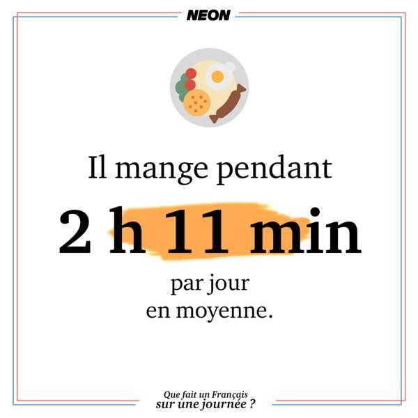 Les Français sont les champions du monde du temps passé à manger.