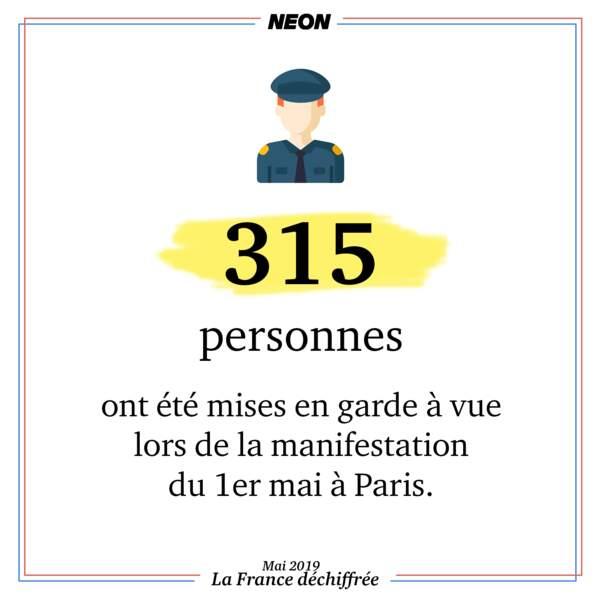 315 personnes ont été mises en garde à vue le 1er mai à Paris