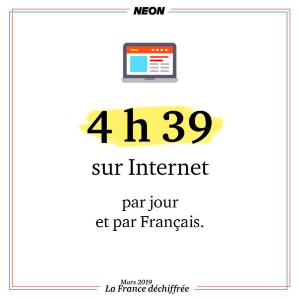 4 h 39 sont passées sur Internet par jour et par Français.