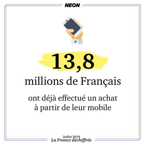 13,8 millions de Français ont déjà effectué un achat à partir de leur mobile