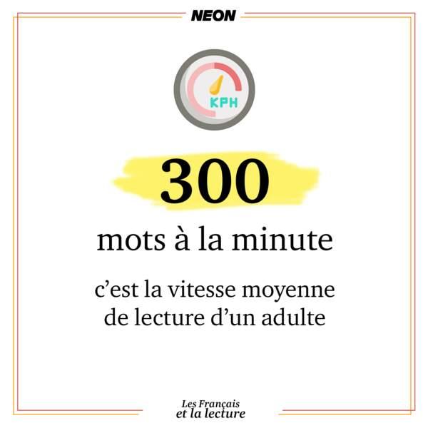 300 mots à la minute : la vitesse moyenne de lecture d'un adulte