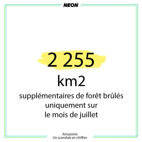 2 255 km2