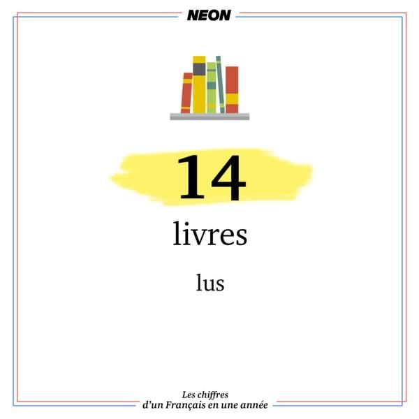 14 livres lus