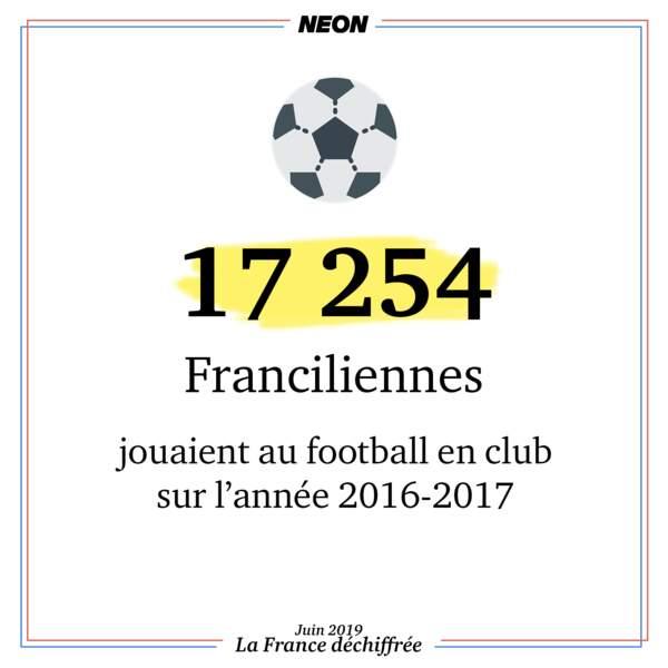 17 254 Franciliennes jouaient au football en club en 2016-2017