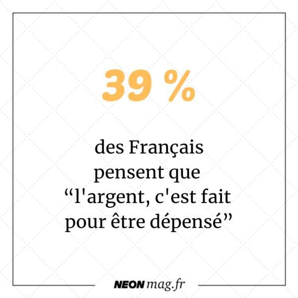 """39 % des Français pensent que """"l'argent c'est fait pour être dépensé"""""""