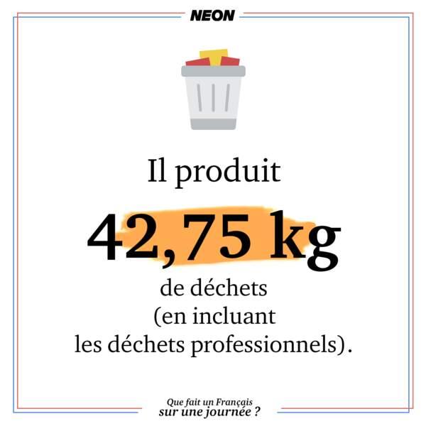 Il produit 13,8 tonnes de déchets par an.