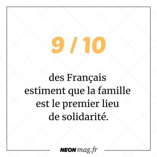 9 Français sur 10 estiment que la famille est le premier lieu de solidarité