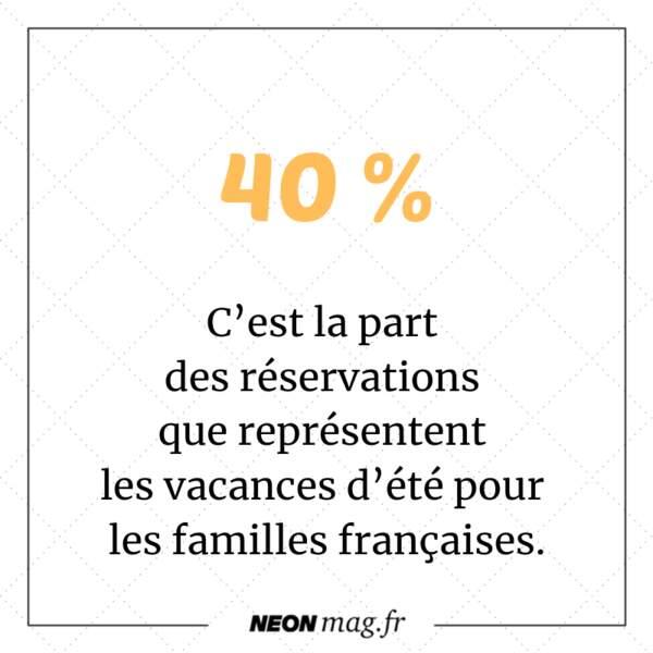 40% C'est la part des réservations que représentent les vacances d'été pour les familles françaises
