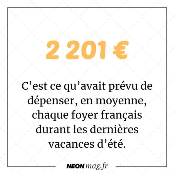 2201 euros: c'est ce qu'avait prévu de dépenser chaque foyer français durant les dernières vacances d'été