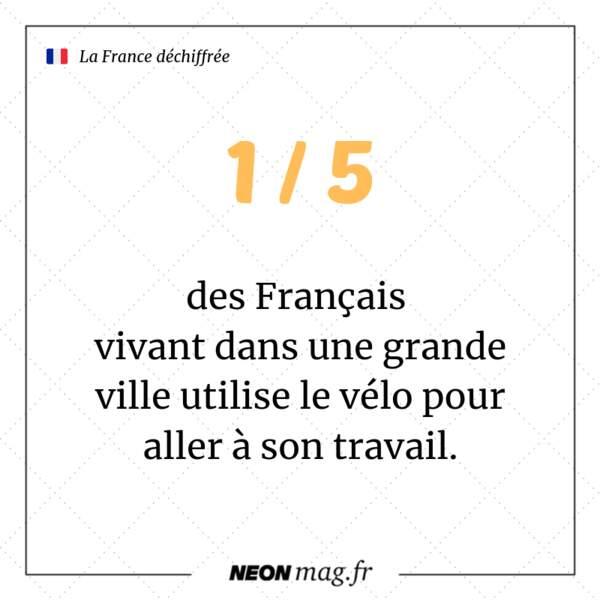 1 Français sur 5 vivant dans une grande ville utilise le vélo pour aller à son travail
