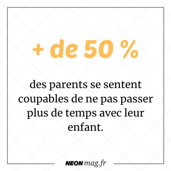 Plus d'un français sur 2 se sent coupable de ne pas passer plus de temps avec ses enfants