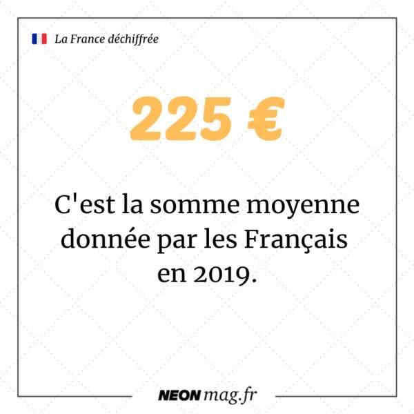 En 2019, les Français ont donné en moyenne 225 € par personne