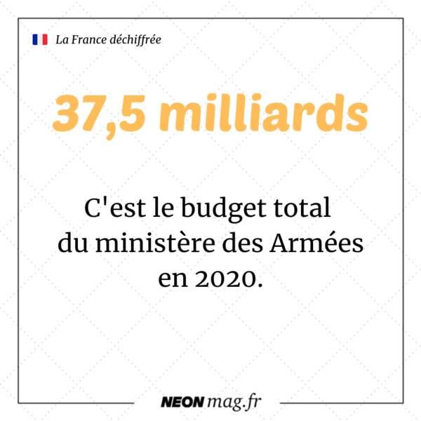37,5 milliards d'euros : c'est le budget total du ministère des Armées en 2020