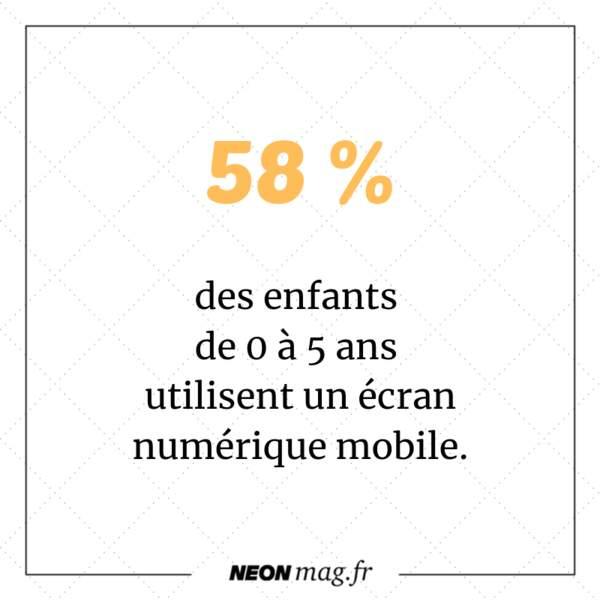 58% des enfants de 0 à 5 ans utilisent un écran numérique mobile