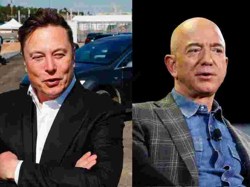 Les fortunes cumulées de Jeff Bezos et Elon Musk ont augmenté de 217 milliards de dollars en 2020