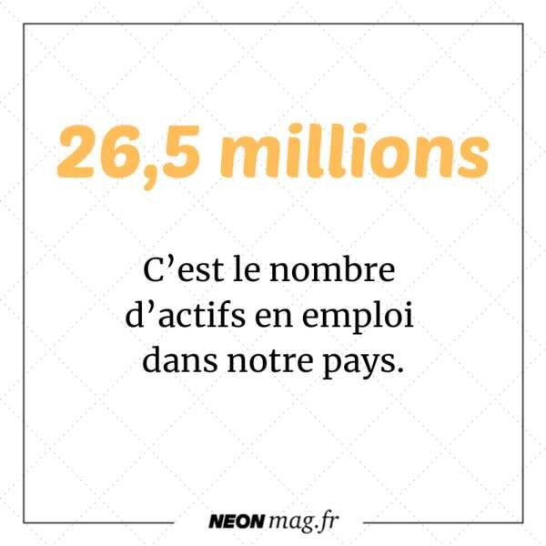 26,5 millions : c'est le nombre d'actifs en emploi dans notre pays