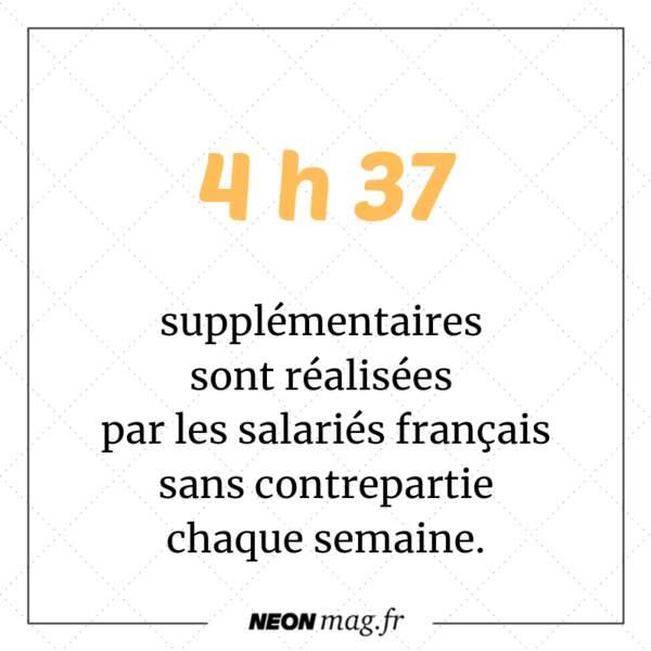 4h37 supplémentaires réalisées par les salariés français sans contrepartie par semaine