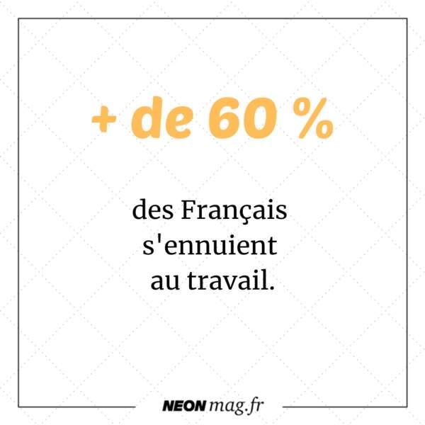Plus de 60 % des Français s'ennuient au travail