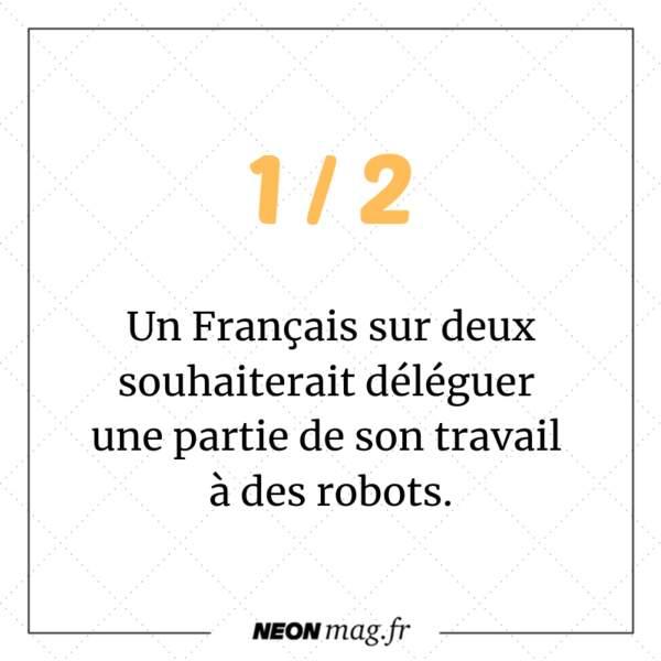 Un Français sur deux souhaiterait déléguer une partie de son travail à des robots