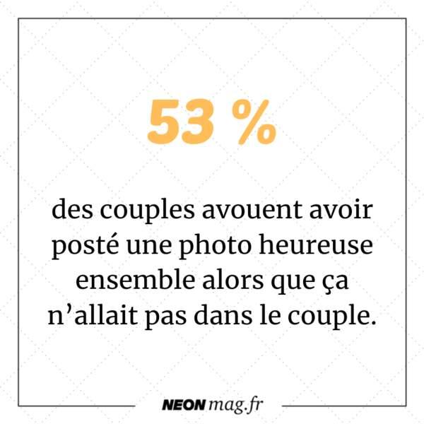 53 % des couples avouent avoir posté une photo heureuse ensemble alors que ça n'allait pas dans le couple
